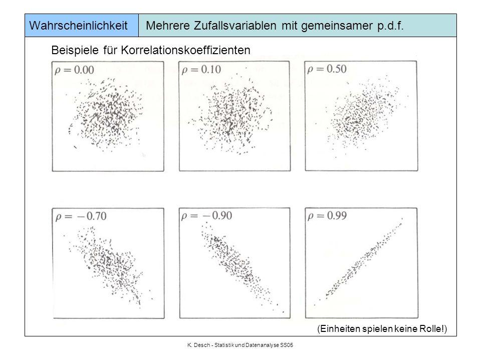 K. Desch - Statistik und Datenanalyse SS05 Wahrscheinlichkeit Mehrere Zufallsvariablen mit gemeinsamer p.d.f. Beispiele für Korrelationskoeffizienten