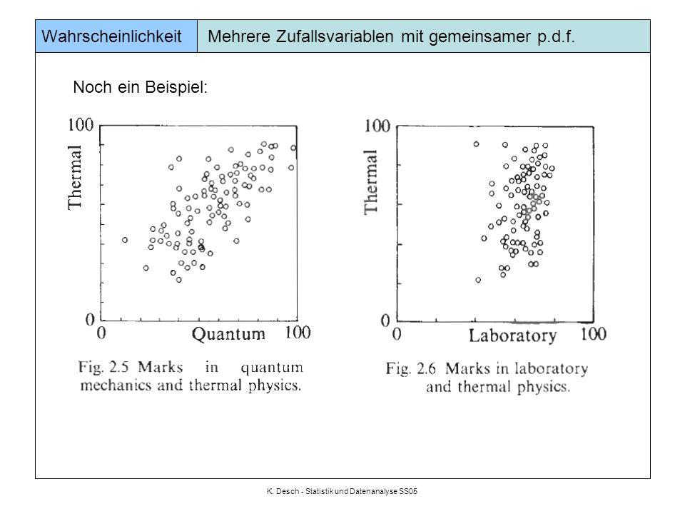K. Desch - Statistik und Datenanalyse SS05 Wahrscheinlichkeit Mehrere Zufallsvariablen mit gemeinsamer p.d.f. Noch ein Beispiel:
