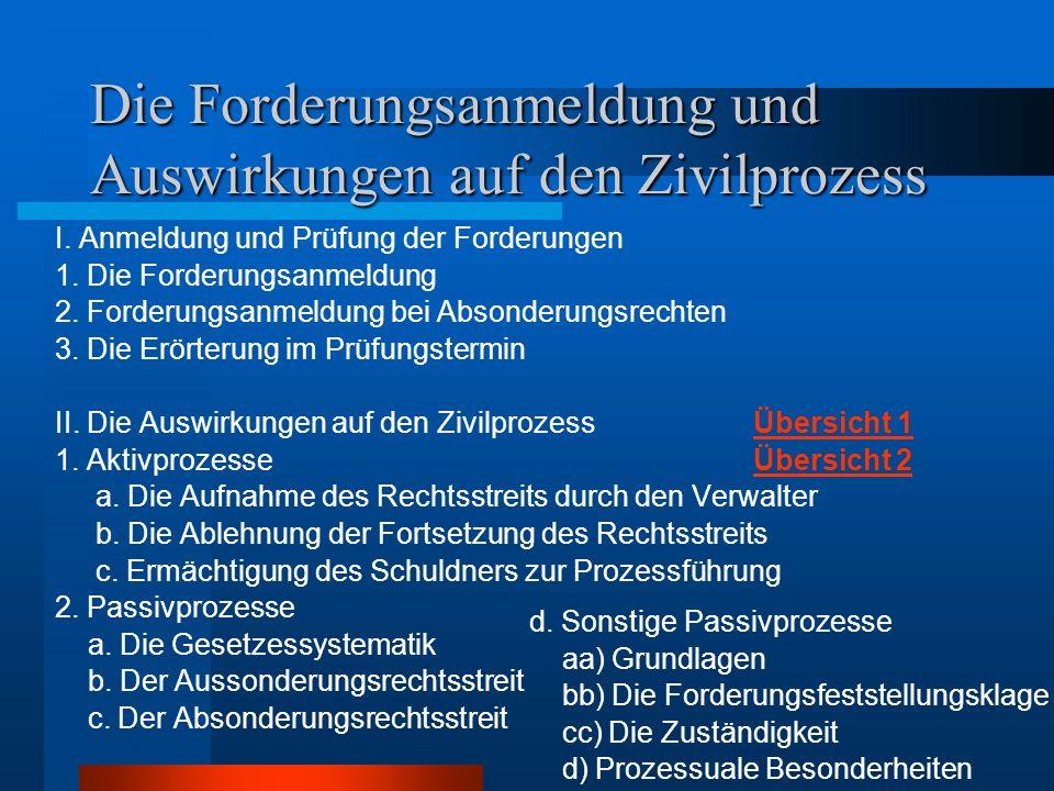 Die Forderungsanmeldung und Auswirkungen auf den Zivilprozess I. Anmeldung und Prüfung der Forderungen 1. Die Forderungsanmeldung 2. Forderungsanmeldu