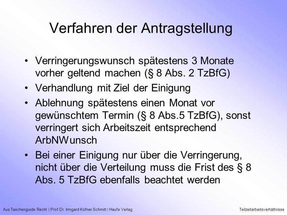 Aus Taschenguide Recht   Prof.Dr. Irmgard Küfner-Schmitt   Haufe VerlagTeilzeitarbeitsverhältnisse Verfahren der Antragstellung Verringerungswunsch sp