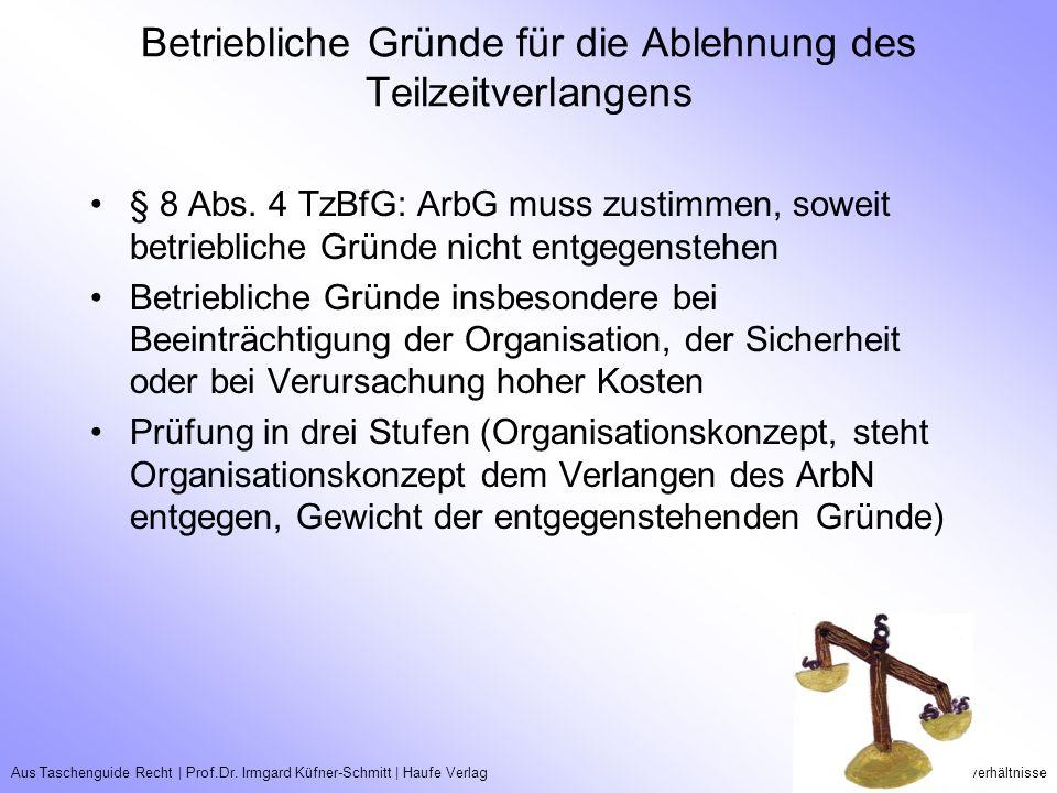 Aus Taschenguide Recht   Prof.Dr. Irmgard Küfner-Schmitt   Haufe VerlagTeilzeitarbeitsverhältnisse Betriebliche Gründe für die Ablehnung des Teilzeitv