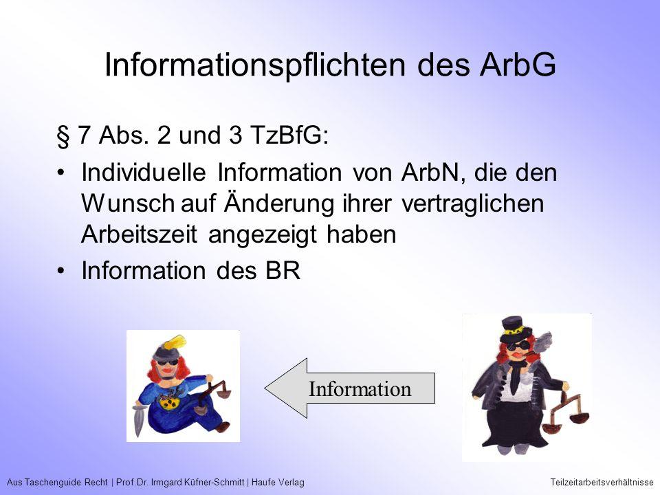Aus Taschenguide Recht   Prof.Dr. Irmgard Küfner-Schmitt   Haufe VerlagTeilzeitarbeitsverhältnisse Informationspflichten des ArbG § 7 Abs. 2 und 3 TzB