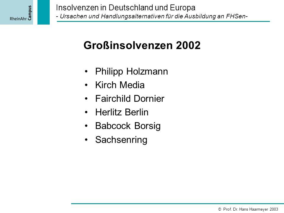 Großinsolvenzen 2002 Philipp Holzmann Kirch Media Fairchild Dornier Herlitz Berlin Babcock Borsig Sachsenring Insolvenzen in Deutschland und Europa -