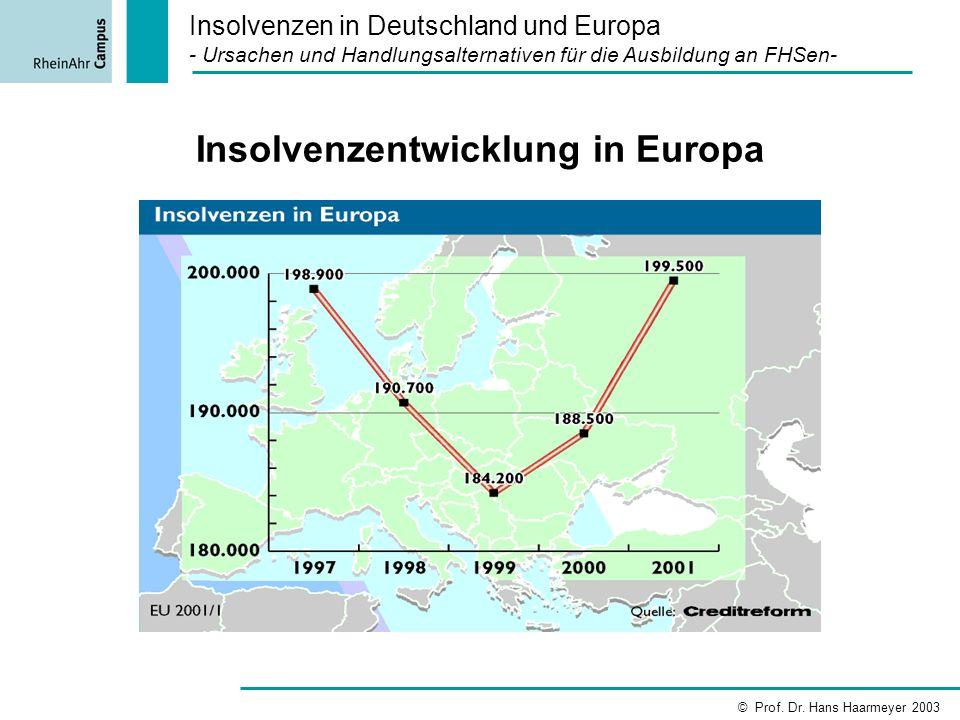 Insolvenzentwicklung in Europa Insolvenzen in Deutschland und Europa - Ursachen und Handlungsalternativen für die Ausbildung an FHSen- © Prof. Dr. Han