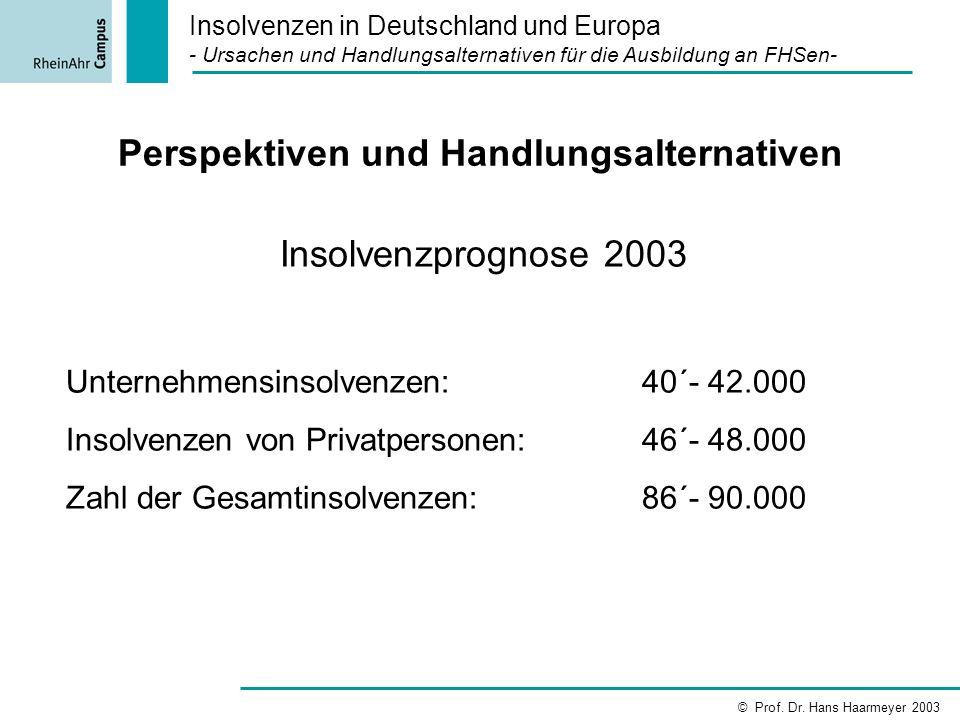 Perspektiven und Handlungsalternativen Insolvenzprognose 2003 Unternehmensinsolvenzen: 40´- 42.000 Insolvenzen von Privatpersonen:46´- 48.000 Zahl der