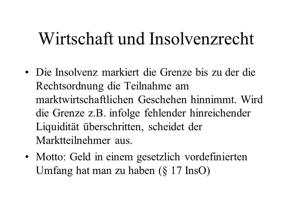 Wirtschaft und Insolvenzrecht Die Insolvenz markiert die Grenze bis zu der die Rechtsordnung die Teilnahme am marktwirtschaftlichen Geschehen hinnimmt