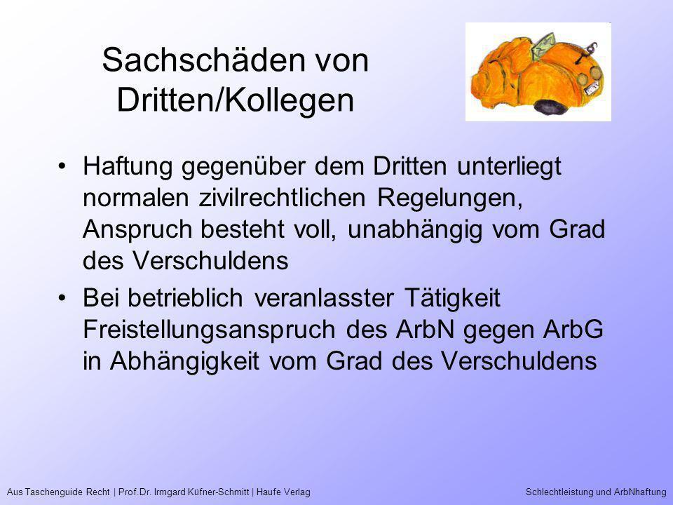 Aus Taschenguide Recht | Prof.Dr. Irmgard Küfner-Schmitt | Haufe VerlagSchlechtleistung und ArbNhaftung Sachschäden von Dritten/Kollegen Haftung gegen