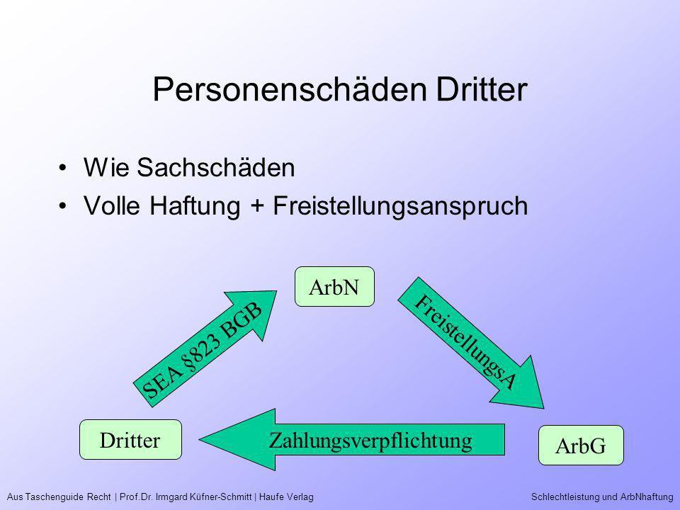 Aus Taschenguide Recht | Prof.Dr. Irmgard Küfner-Schmitt | Haufe VerlagSchlechtleistung und ArbNhaftung Personenschäden Dritter Wie Sachschäden Volle