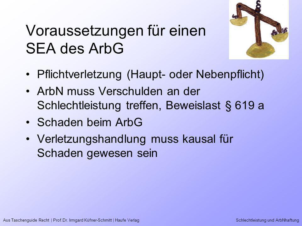 Aus Taschenguide Recht | Prof.Dr. Irmgard Küfner-Schmitt | Haufe VerlagSchlechtleistung und ArbNhaftung Voraussetzungen für einen SEA des ArbG Pflicht