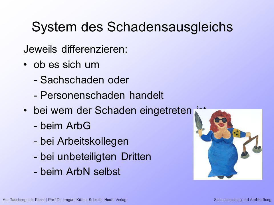 Aus Taschenguide Recht | Prof.Dr. Irmgard Küfner-Schmitt | Haufe VerlagSchlechtleistung und ArbNhaftung System des Schadensausgleichs Jeweils differen