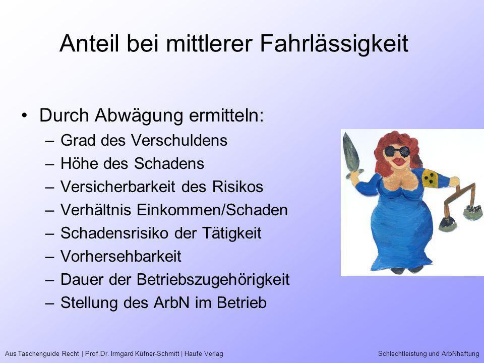 Aus Taschenguide Recht | Prof.Dr. Irmgard Küfner-Schmitt | Haufe VerlagSchlechtleistung und ArbNhaftung Anteil bei mittlerer Fahrlässigkeit Durch Abwä