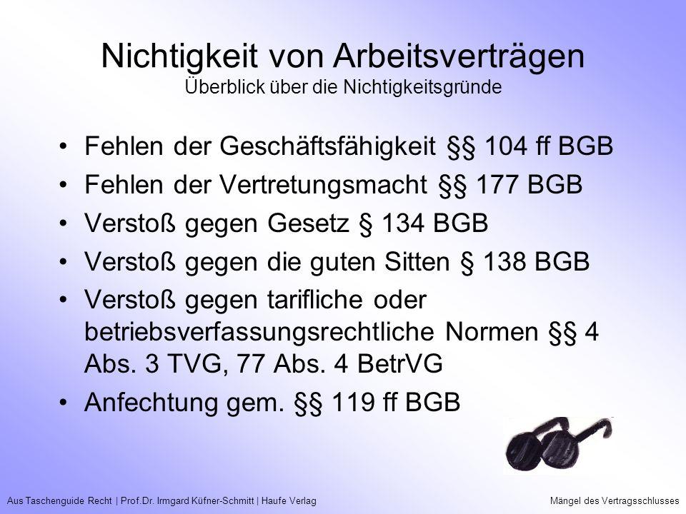 Aus Taschenguide Recht | Prof.Dr. Irmgard Küfner-Schmitt | Haufe VerlagMängel des Vertragsschlusses