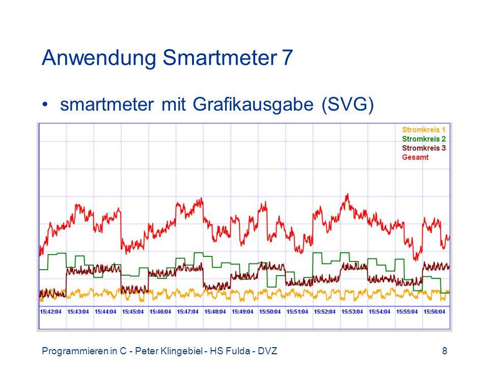 Programmieren in C - Peter Klingebiel - HS Fulda - DVZ8 Anwendung Smartmeter 7 smartmeter mit Grafikausgabe (SVG)