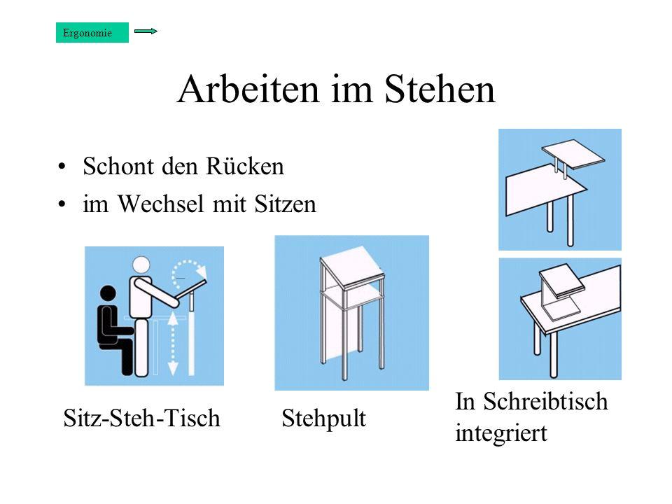 Arbeiten im Stehen Schont den Rücken im Wechsel mit Sitzen StehpultSitz-Steh-Tisch In Schreibtisch integriert Ergonomie