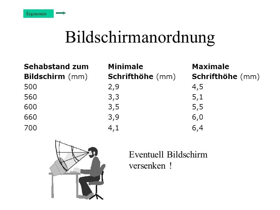 Bildschirmanordnung Sehabstand zum Minimale Maximale Bildschirm (mm)Schrifthöhe (mm)Schrifthöhe (mm) 5002,94,5 5603,35,1 6003,55,5 6603,96,0 7004,16,4