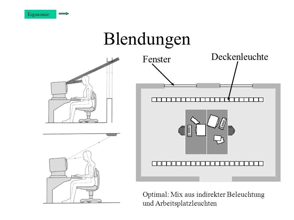 Blendungen Ergonomie Deckenleuchte Fenster Optimal: Mix aus indirekter Beleuchtung und Arbeitsplatzleuchten