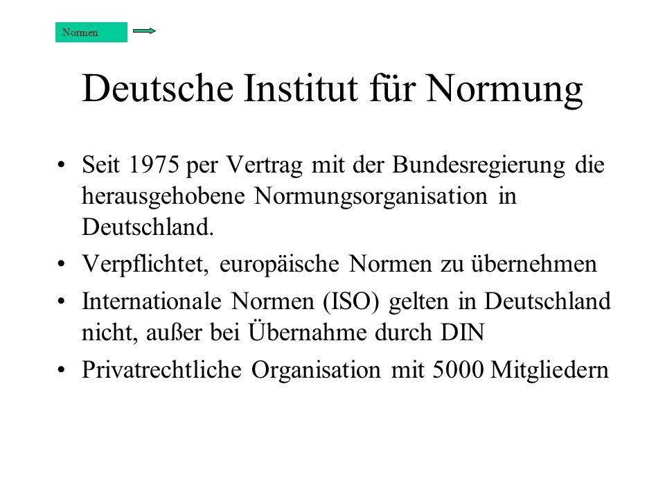 Deutsche Institut für Normung Seit 1975 per Vertrag mit der Bundesregierung die herausgehobene Normungsorganisation in Deutschland. Verpflichtet, euro