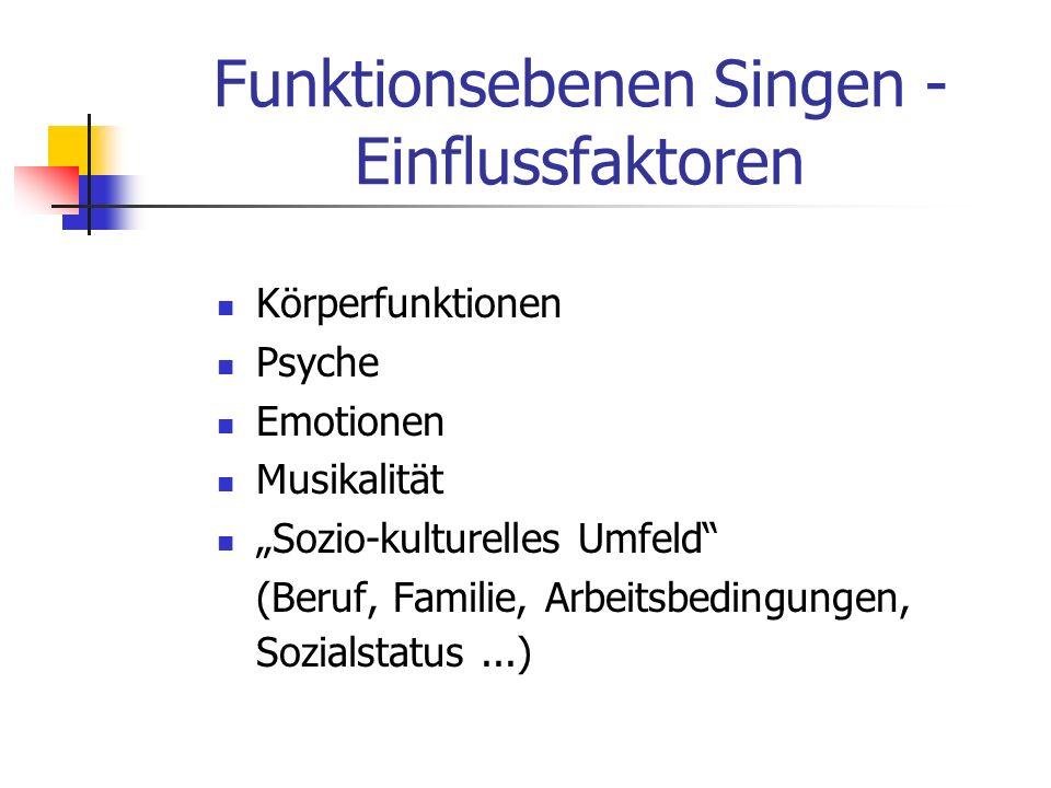 Funktionsebenen Singen - Einflussfaktoren Körperfunktionen Psyche Emotionen Musikalität Sozio-kulturelles Umfeld (Beruf, Familie, Arbeitsbedingungen,