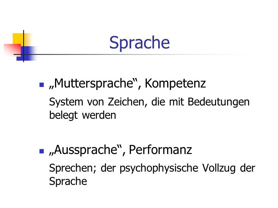 Sprache Muttersprache, Kompetenz System von Zeichen, die mit Bedeutungen belegt werden Aussprache, Performanz Sprechen; der psychophysische Vollzug de