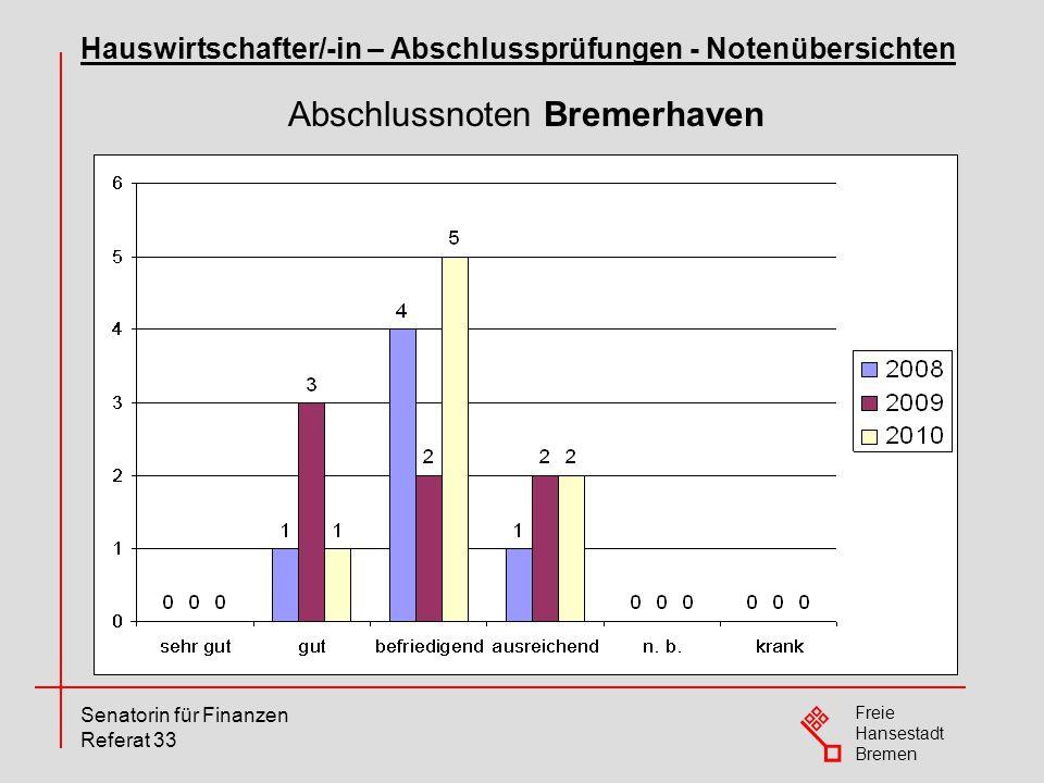 Freie Hansestadt Bremen Senatorin für Finanzen Referat 33 Abschlussnoten Bremerhaven Hauswirtschafter/-in – Abschlussprüfungen - Notenübersichten