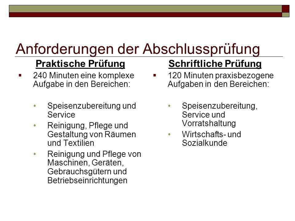 Struktur der Ausbildung am Beispiel IBS/ABiG