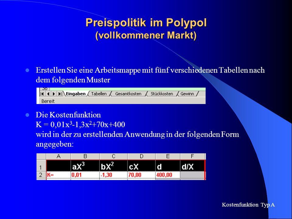 Preispolitik im Polypol (vollkommener Markt) Erstellen Sie eine Arbeitsmappe mit fünf verschiedenen Tabellen nach dem folgenden Muster Die Kostenfunkt