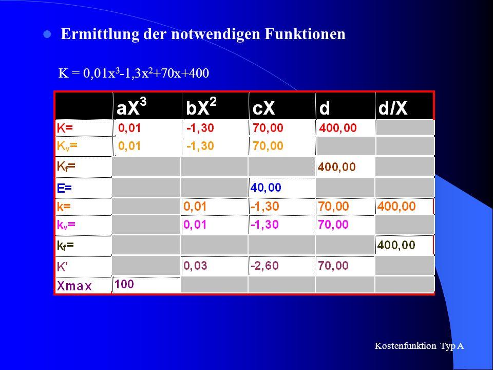 Ermittlung der notwendigen Funktionen K = 0,01x 3 -1,3x 2 +70x+400 Kostenfunktion Typ A