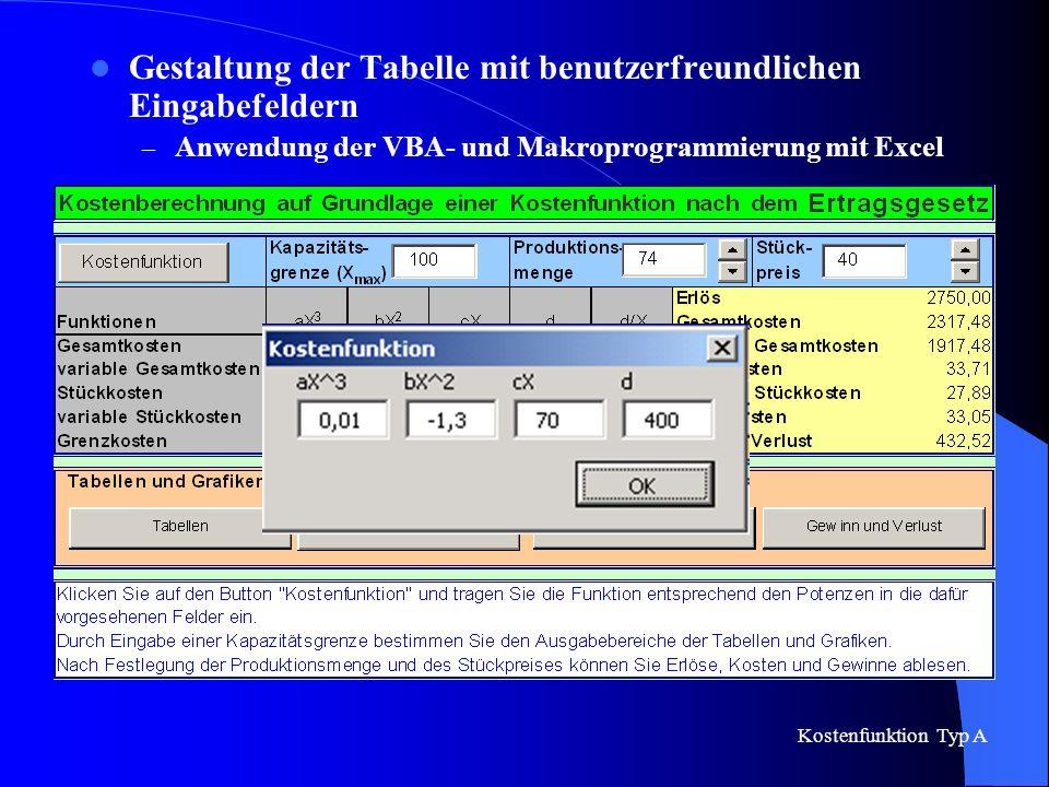 Gestaltung der Tabelle mit benutzerfreundlichen Eingabefeldern – Anwendung der VBA- und Makroprogrammierung mit Excel Kostenfunktion Typ A