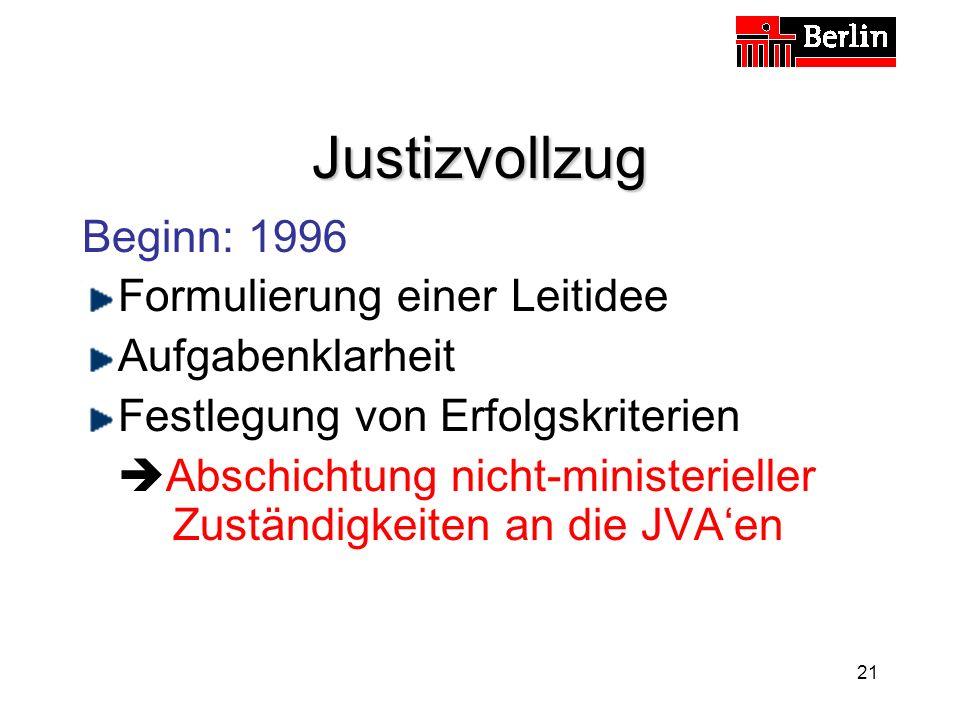 21 Justizvollzug Beginn: 1996 Formulierung einer Leitidee Aufgabenklarheit Festlegung von Erfolgskriterien Abschichtung nicht-ministerieller Zuständigkeiten an die JVAen