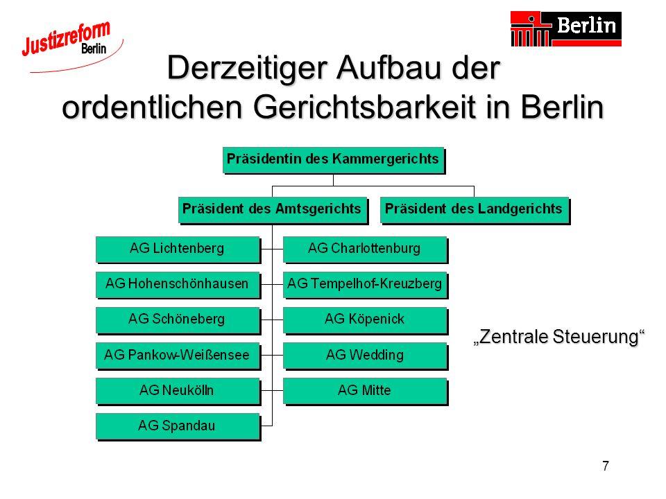7 Derzeitiger Aufbau der ordentlichen Gerichtsbarkeit in Berlin Zentrale Steuerung