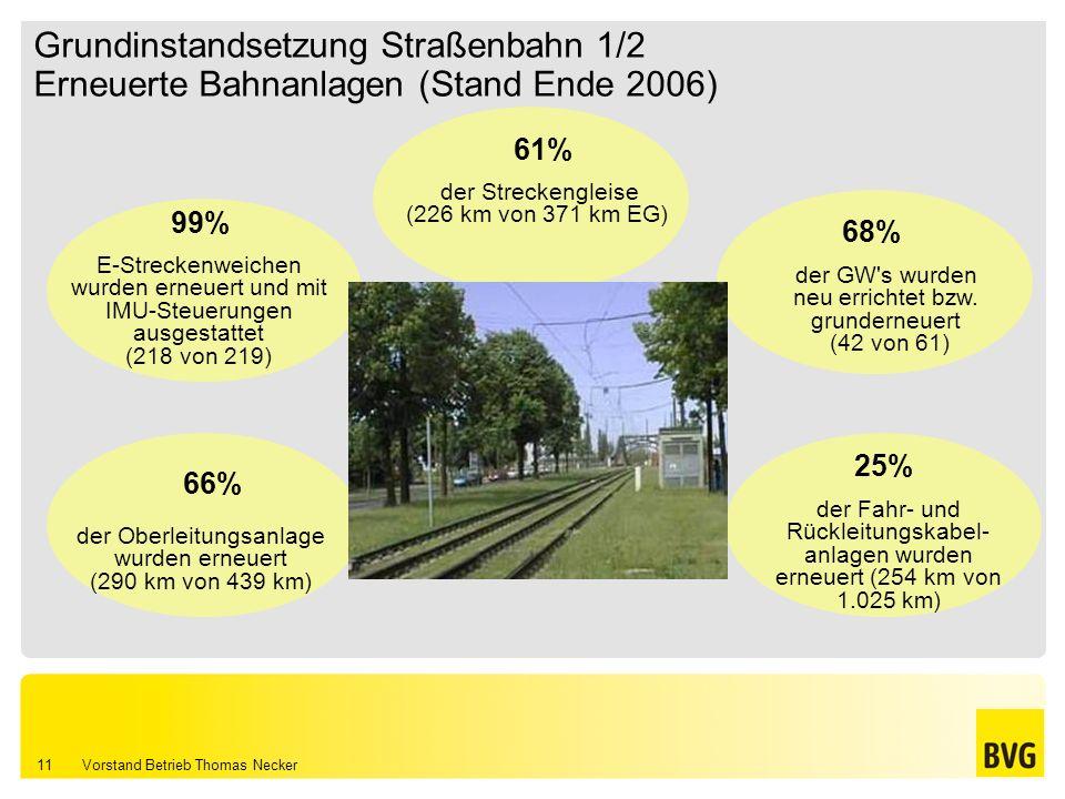 Vorstand Betrieb Thomas Necker 11 Grundinstandsetzung Straßenbahn 1/2 Erneuerte Bahnanlagen (Stand Ende 2006) der Fahr- und Rückleitungskabel- anlagen