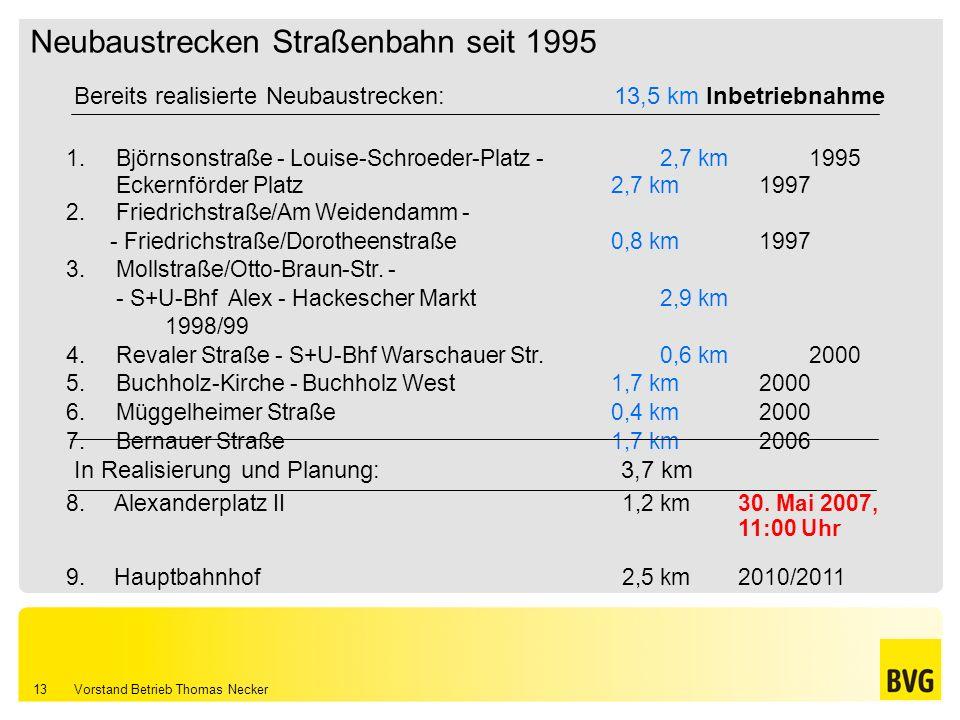 Vorstand Betrieb Thomas Necker 13 Neubaustrecken Straßenbahn seit 1995 1. Björnsonstraße - Louise-Schroeder-Platz - 2,7 km 1995 Eckernförder Platz2,7