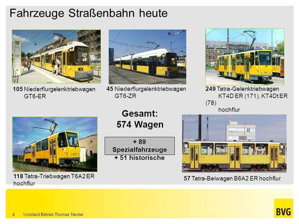 Vorstand Betrieb Thomas Necker 4 Fahrzeuge Straßenbahn heute 118 Tatra-Triebwagen T6A2 ER hochflur 249 Tatra-Gelenktriebwagen KT4D ER (171), KT4Dt ER