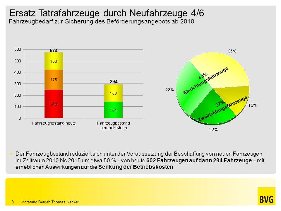 Vorstand Betrieb Thomas Necker 8 Fahrzeugbedarf zur Sicherung des Beförderungsangebots ab 2010 Der Fahrzeugbestand reduziert sich unter der Voraussetz