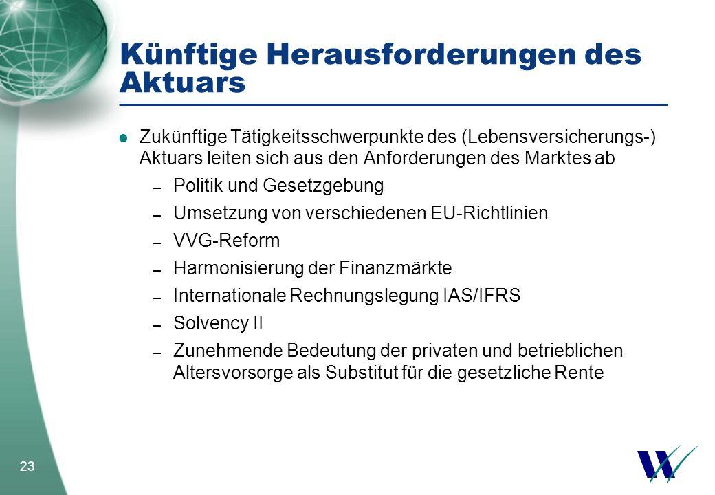 23 Künftige Herausforderungen des Aktuars Zukünftige Tätigkeitsschwerpunkte des (Lebensversicherungs-) Aktuars leiten sich aus den Anforderungen des M
