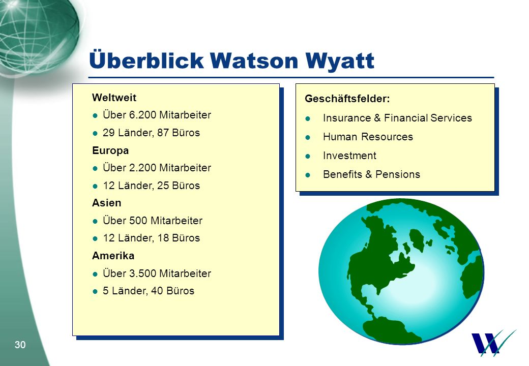 30 Überblick Watson Wyatt Geschäftsfelder: Insurance & Financial Services Human Resources Investment Benefits & Pensions Geschäftsfelder: Insurance &