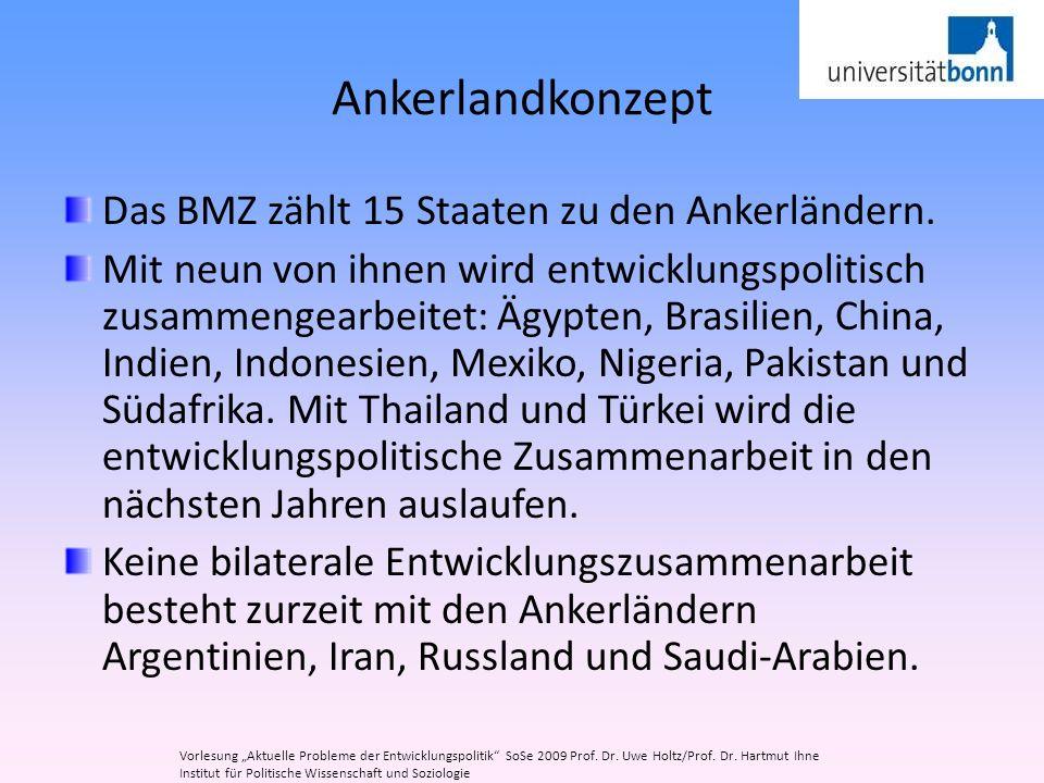 Ankerlandkonzept Das BMZ zählt 15 Staaten zu den Ankerländern. Mit neun von ihnen wird entwicklungspolitisch zusammengearbeitet: Ägypten, Brasilien, C