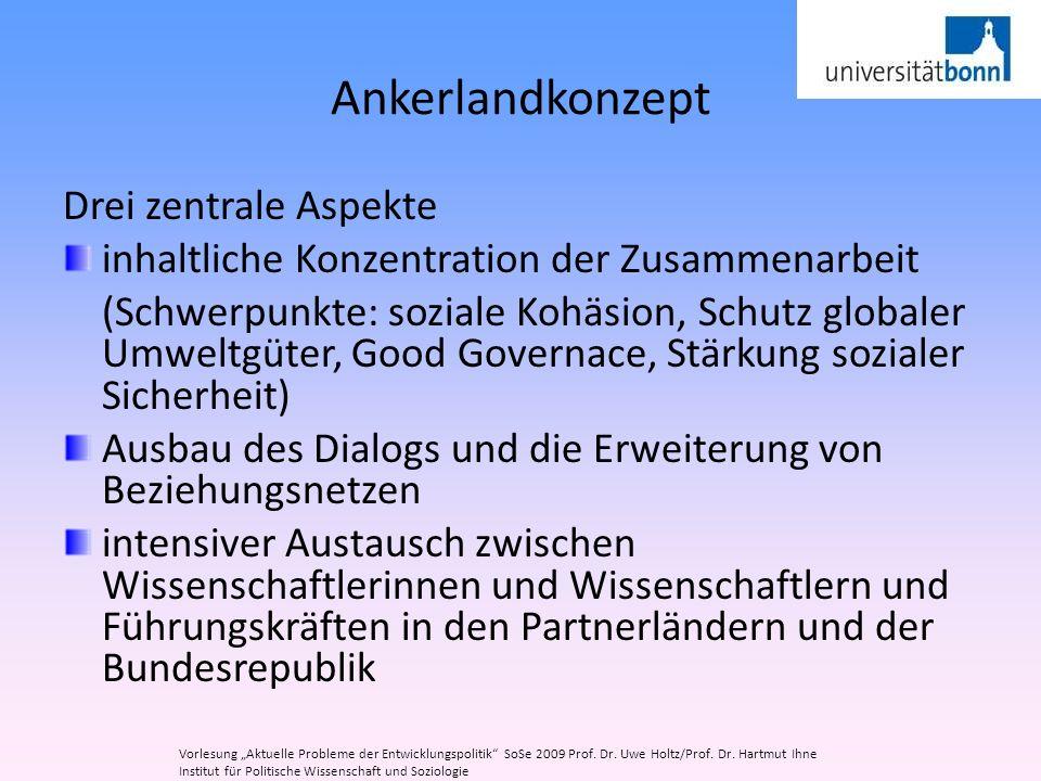 Ankerlandkonzept Drei zentrale Aspekte inhaltliche Konzentration der Zusammenarbeit (Schwerpunkte: soziale Kohäsion, Schutz globaler Umweltgüter, Good
