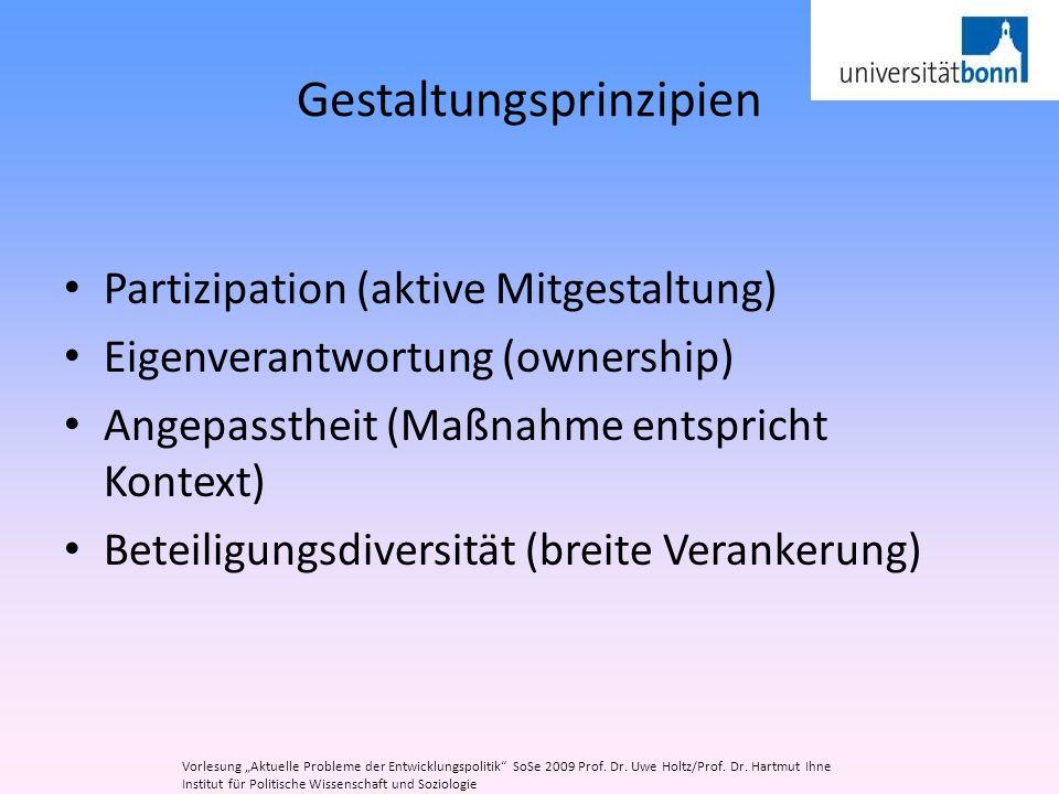 Gestaltungsprinzipien Partizipation (aktive Mitgestaltung) Eigenverantwortung (ownership) Angepasstheit (Maßnahme entspricht Kontext) Beteiligungsdive