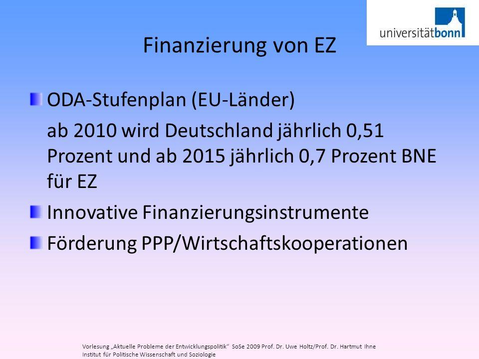 Finanzierung von EZ ODA-Stufenplan (EU-Länder) ab 2010 wird Deutschland jährlich 0,51 Prozent und ab 2015 jährlich 0,7 Prozent BNE für EZ Innovative F