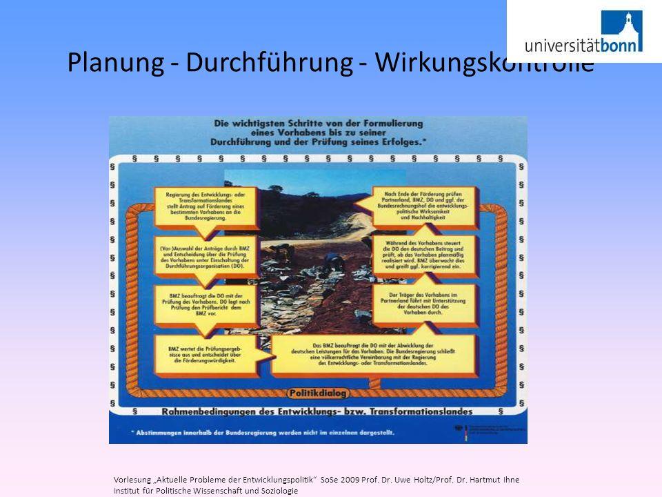 Planung - Durchführung - Wirkungskontrolle Vorlesung Aktuelle Probleme der Entwicklungspolitik SoSe 2009 Prof. Dr. Uwe Holtz/Prof. Dr. Hartmut Ihne In