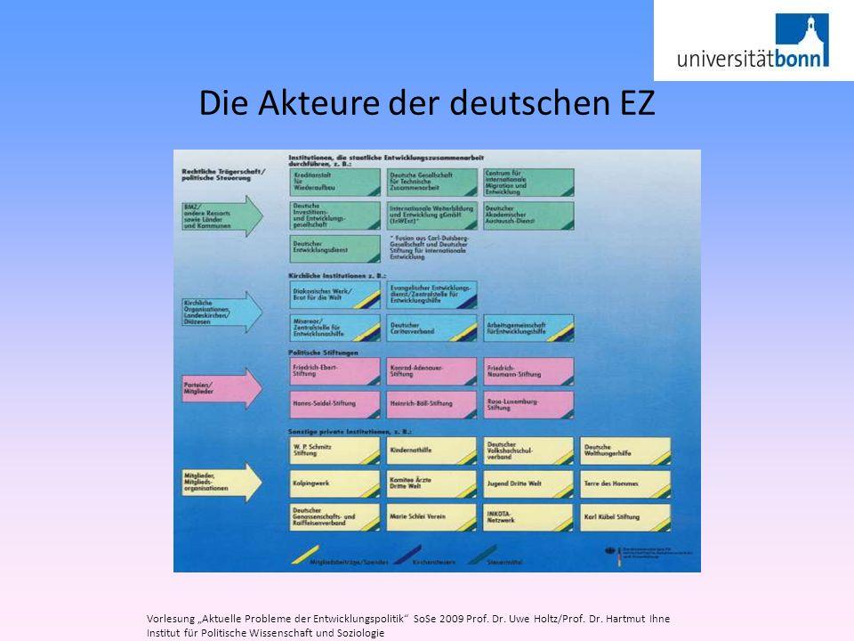 Die Akteure der deutschen EZ Vorlesung Aktuelle Probleme der Entwicklungspolitik SoSe 2009 Prof. Dr. Uwe Holtz/Prof. Dr. Hartmut Ihne Institut für Pol