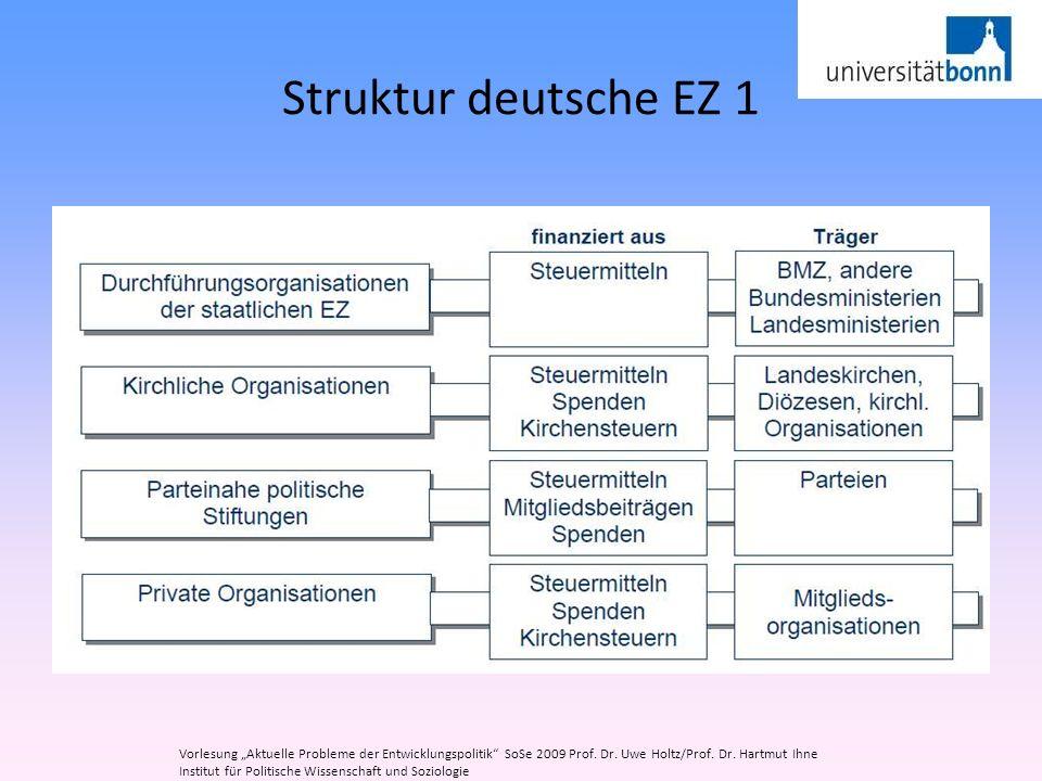 Struktur deutsche EZ 1 Vorlesung Aktuelle Probleme der Entwicklungspolitik SoSe 2009 Prof. Dr. Uwe Holtz/Prof. Dr. Hartmut Ihne Institut für Politisch