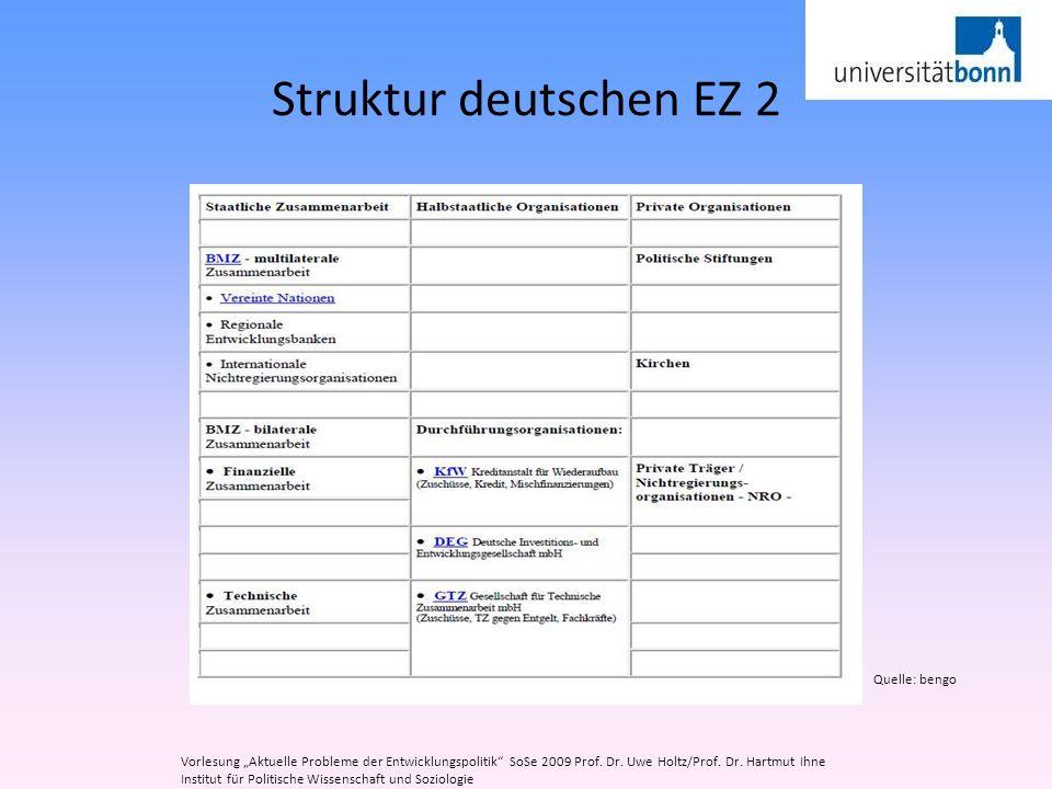 Struktur deutschen EZ 2 Vorlesung Aktuelle Probleme der Entwicklungspolitik SoSe 2009 Prof. Dr. Uwe Holtz/Prof. Dr. Hartmut Ihne Institut für Politisc