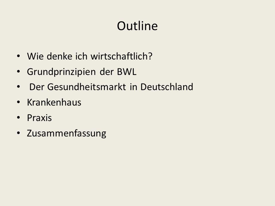 Outline Wie denke ich wirtschaftlich? Grundprinzipien der BWL Der Gesundheitsmarkt in Deutschland Krankenhaus Praxis Zusammenfassung