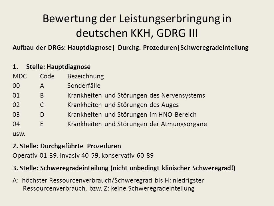 Aufbau der DRGs: Hauptdiagnose| Durchg. Prozeduren|Schweregradeinteilung 1.Stelle: Hauptdiagnose MDC Code Bezeichnung 00 A Sonderfälle 01 B Krankheite