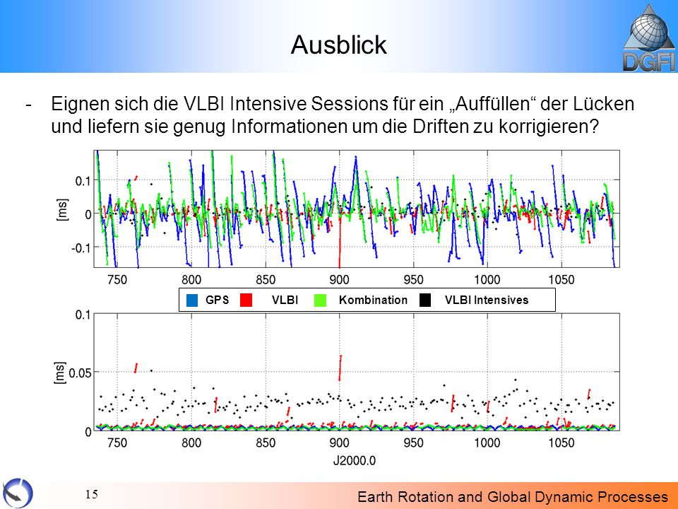 Earth Rotation and Global Dynamic Processes 15 Ausblick -Eignen sich die VLBI Intensive Sessions für ein Auffüllen der Lücken und liefern sie genug In