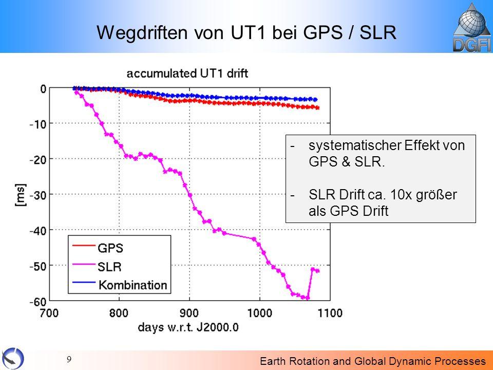Earth Rotation and Global Dynamic Processes 9 Wegdriften von UT1 bei GPS / SLR -systematischer Effekt von GPS & SLR. -SLR Drift ca. 10x größer als GPS