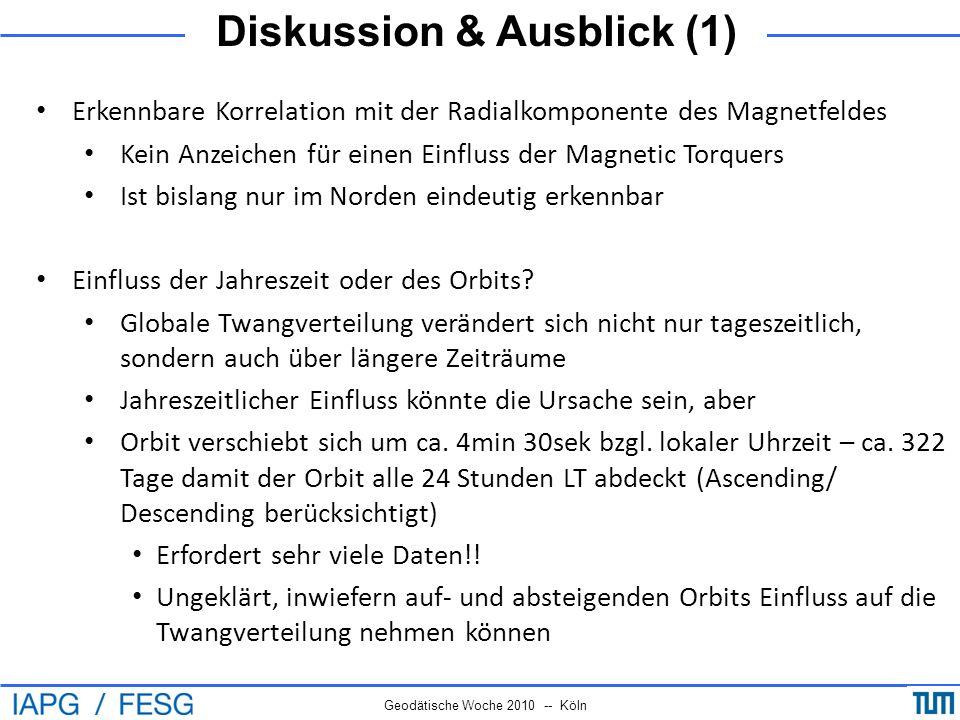 Diskussion & Ausblick (1) Geodätische Woche 2010 -- Köln Erkennbare Korrelation mit der Radialkomponente des Magnetfeldes Kein Anzeichen für einen Ein