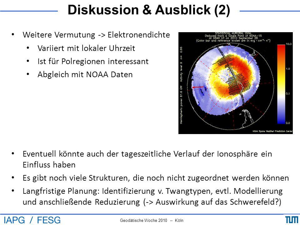 Geodätische Woche 2010 -- Köln Diskussion & Ausblick (2) Weitere Vermutung -> Elektronendichte Variiert mit lokaler Uhrzeit Ist für Polregionen intere